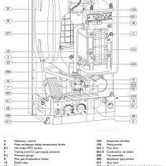S Plan Wiring Diagram Worcester Boiler Simple Of A Car Honeywell Central Heating Indirect Hot Water Heater Piping ...