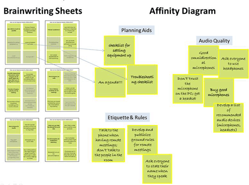 Affinity Diagram Template Affinity Diagram Software Affinity Affinity  Diagram Facility Layout Run Chart Excel Affinity Diagram