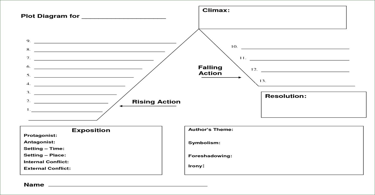 hight resolution of plot diagram template 587
