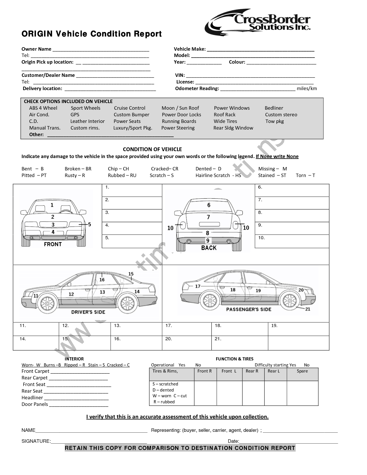 5 Vehicle Condition Reports