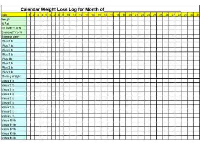 5 Weight Loss Chart Templates Word Excel Templates