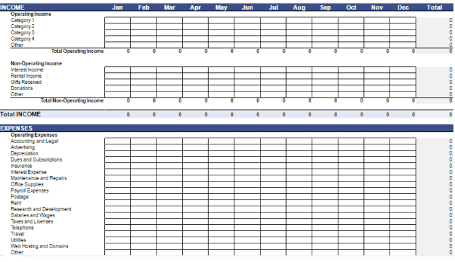 5 Yearly Budget Templates Word Excel Templates