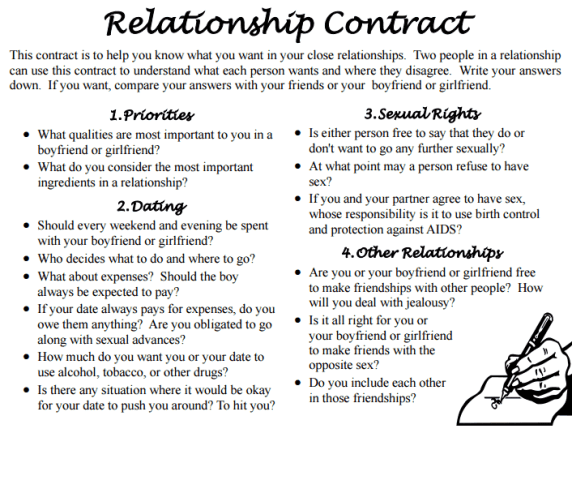 dating contract example