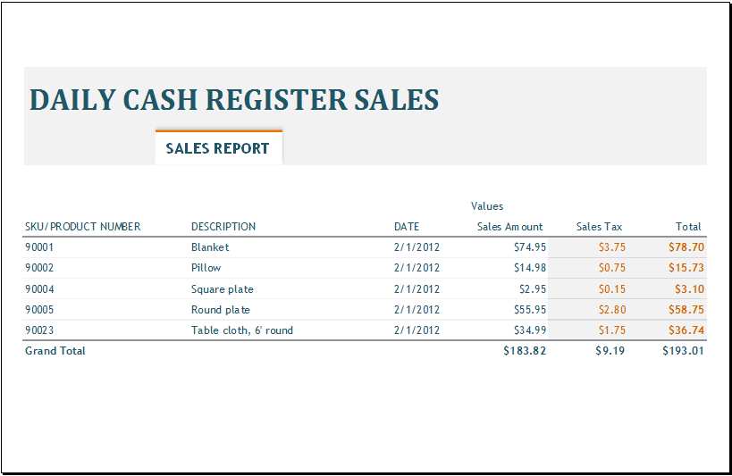 Daily, Weekly & Monthly Sales Report Templates | Word & Excel Templates