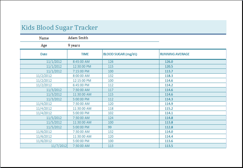 Kids Blood Sugar Tracker Template MS Excel  Word  Excel