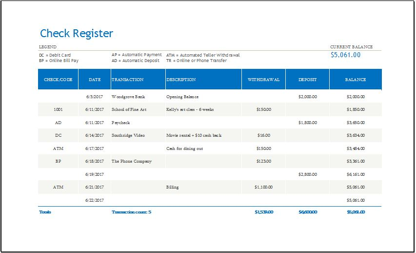 Check Register with Transaction Code Template for MS Excel  Word  Excel Templates