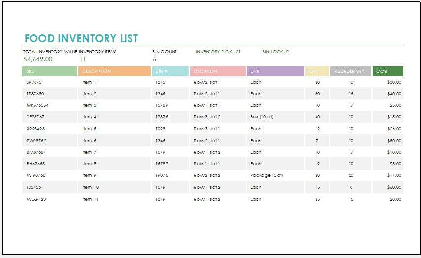 Food Inventory Template for MS Excel  Word  Excel Templates