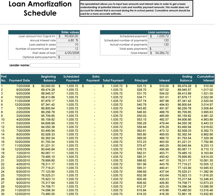 loan calculator amortization schedule excel