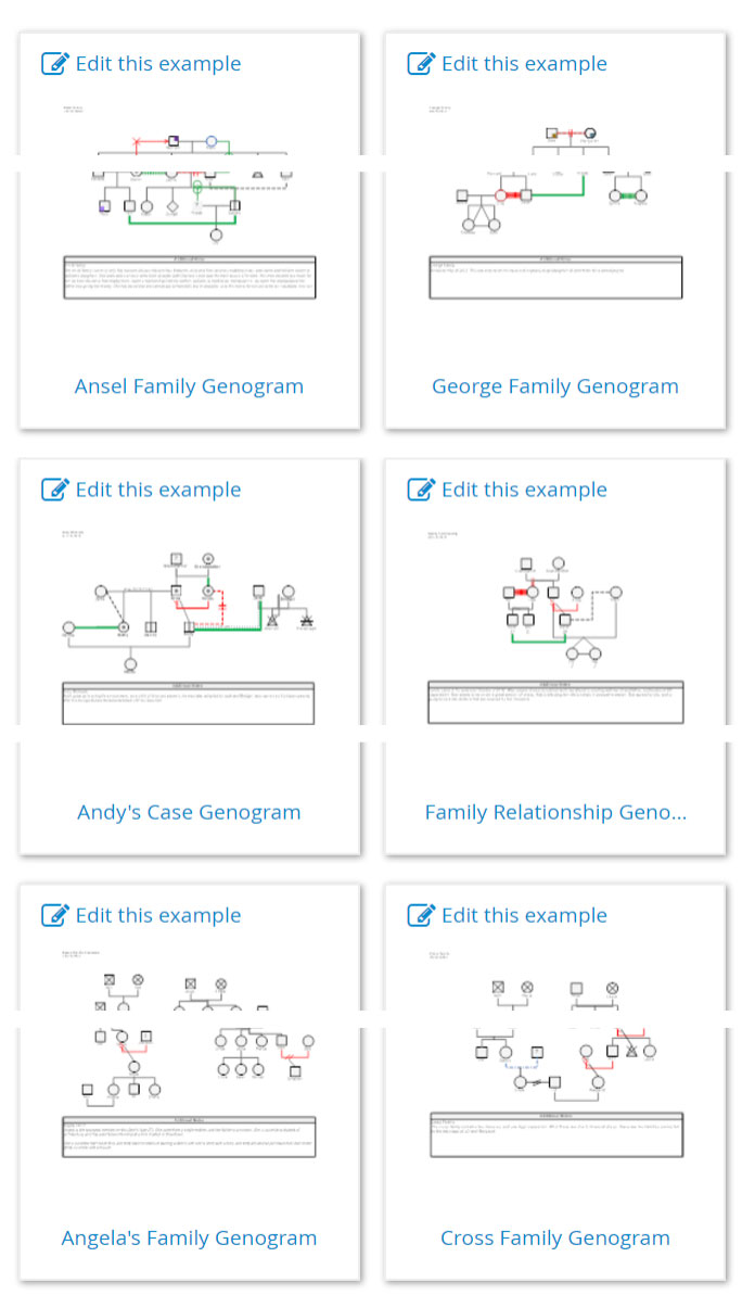 Family Tree Template. Online Genogram Chart Creator