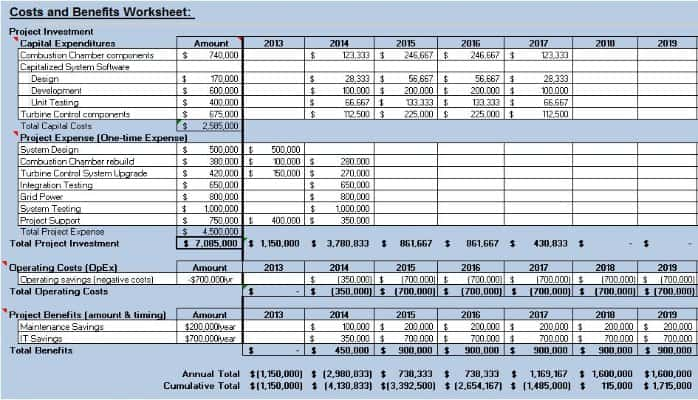 Cost benefit analysis thesis homeworkdojo for Cost benefit matrix template