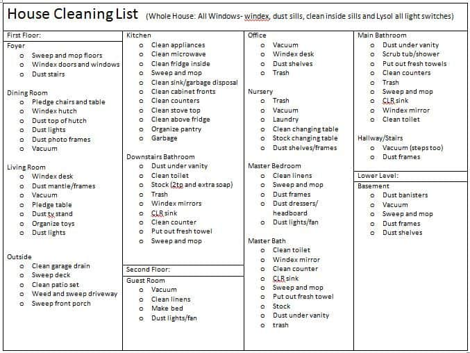 Master House Cleaning List Kesal