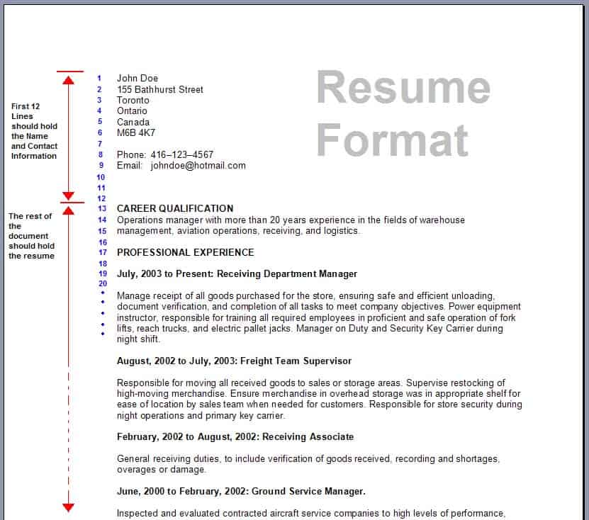 Resume Template 1991  Performa Of Resume
