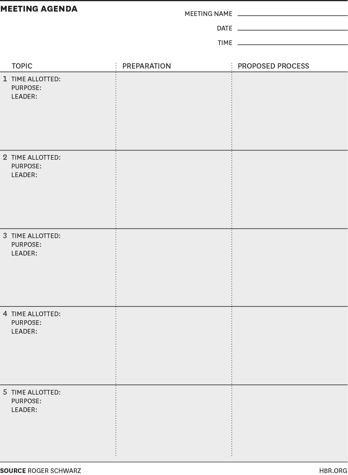 15 meeting agenda templates