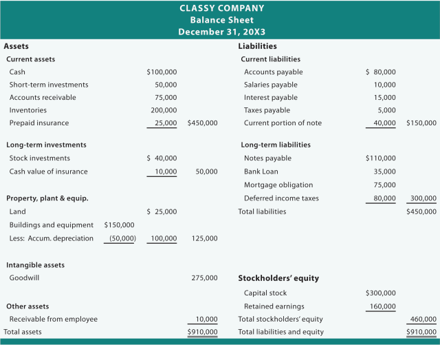 balance sheet template 57487