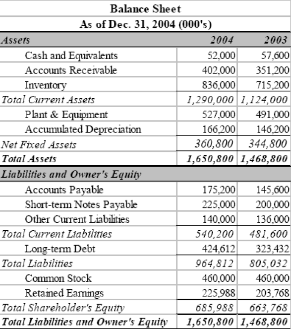 balance sheet template 7898