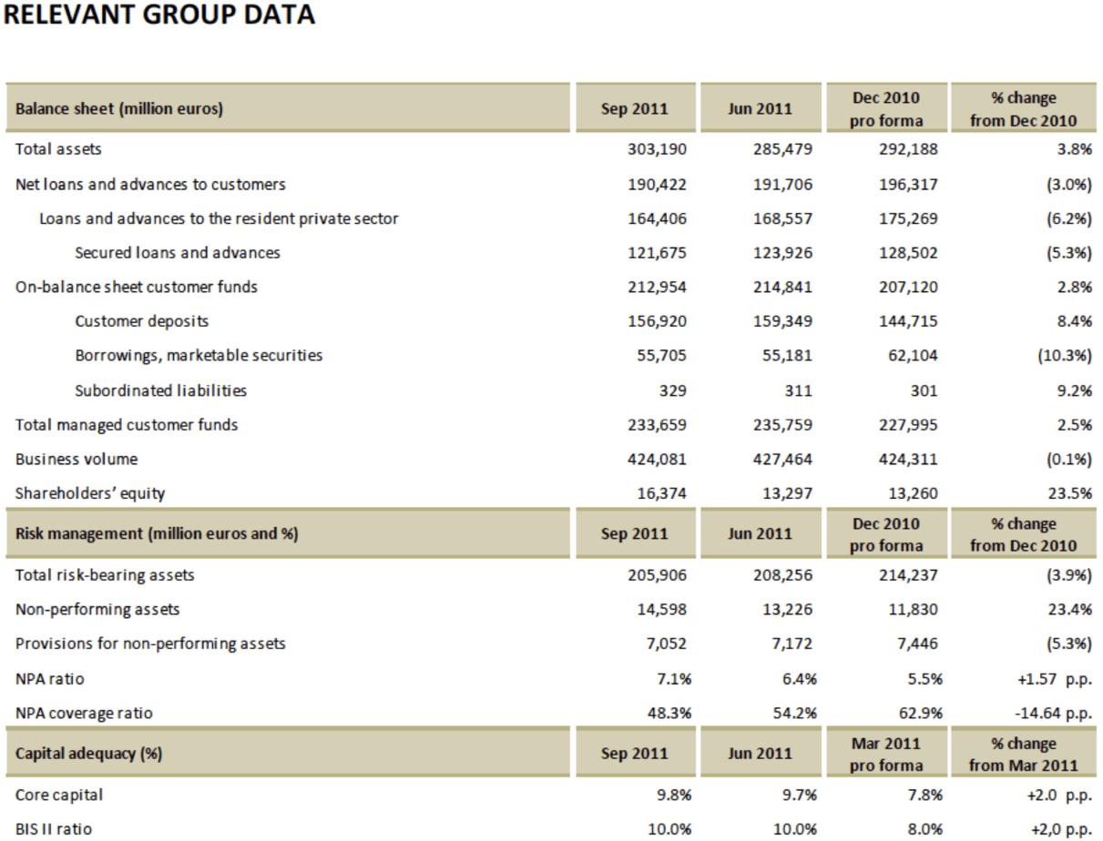 detailed balance sheet template