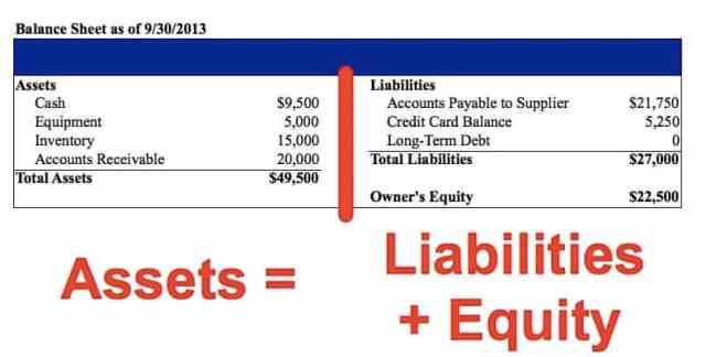 balance sheet template 98798