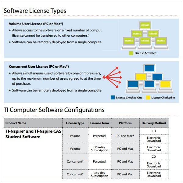 software licence agreement image 3