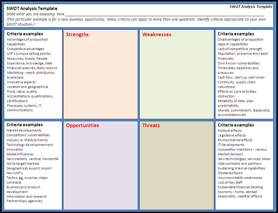 Swot Analysis Template  Free Word Templates