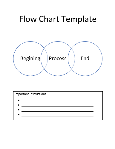 Flow chart template free word templates for Flow charts templates for word