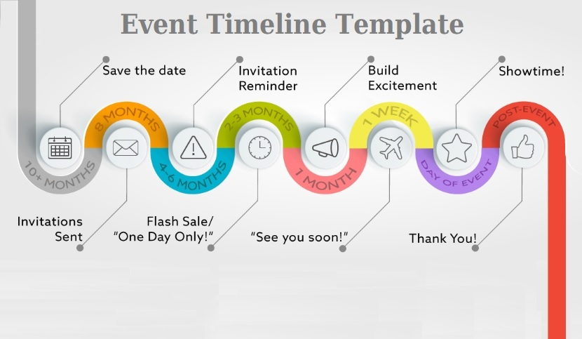 events timeline template