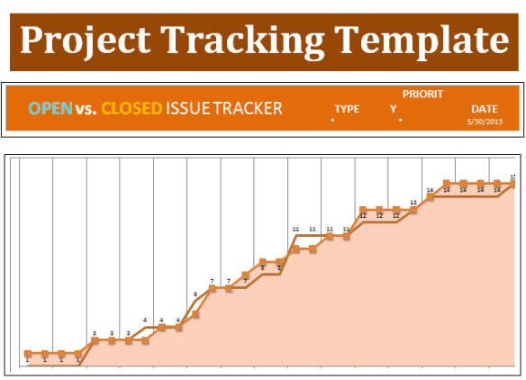 project tracking template
