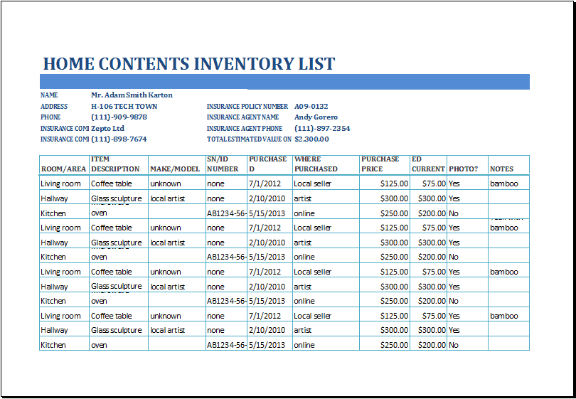 inventory lists