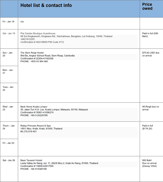 examples of itinerary templates