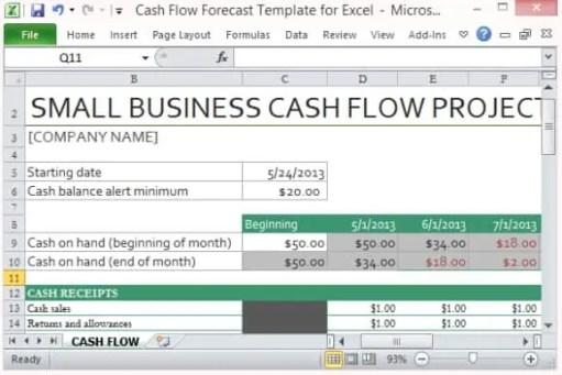 sba cash flow statement template - 3 cash flow excel templates excel xlts