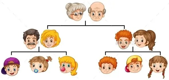 family tree template 3