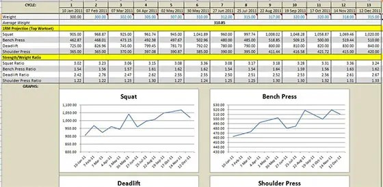 weight training excel spreadsheet