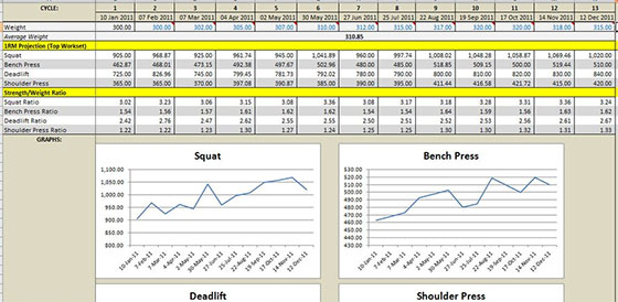 workout templates excel