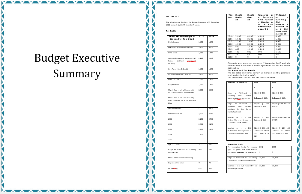 Executive Summary Template Of Annual Budget Planning