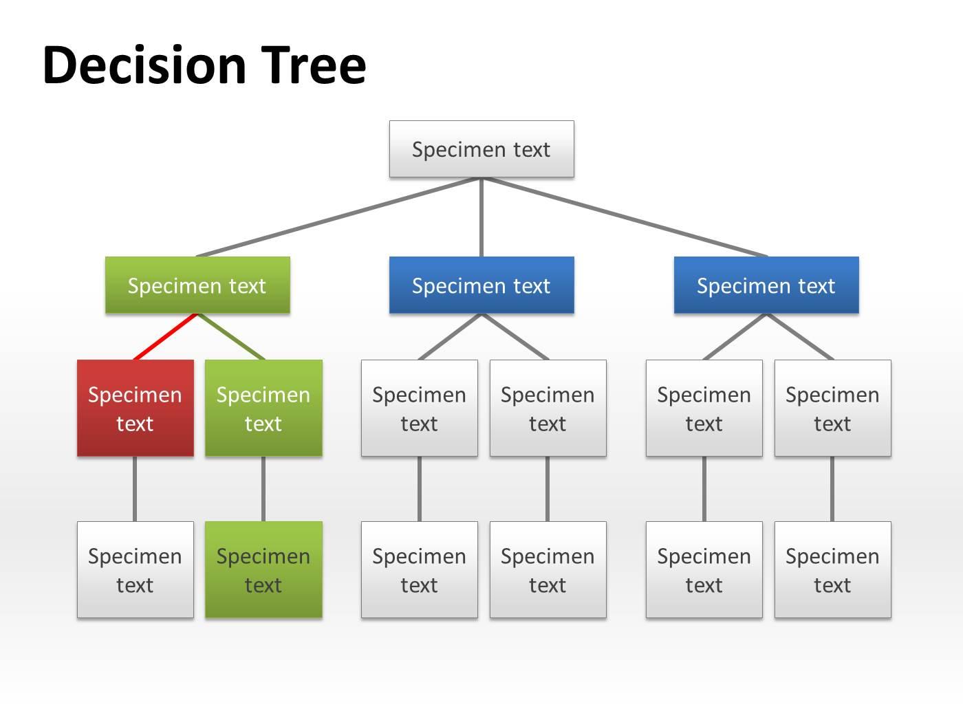 decision tree diagram software free block and schematic diagrams u2022 rh artbattlesu com at decision - Free Decision Tree Template