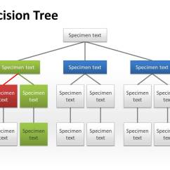 Powerpoint Decision Tree Diagram Vw Sharan 2005 Wiring Templates Word Docs
