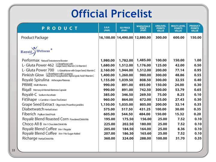 Price List Templates  Word Templates Docs
