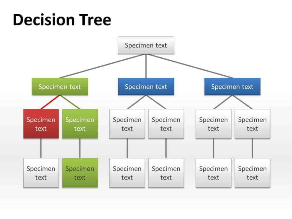 visio tree diagram template jeep radio wiring decision templates word docs
