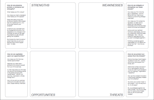 free download swot analysis template