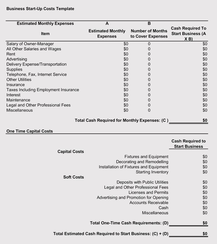 start up costs worksheet