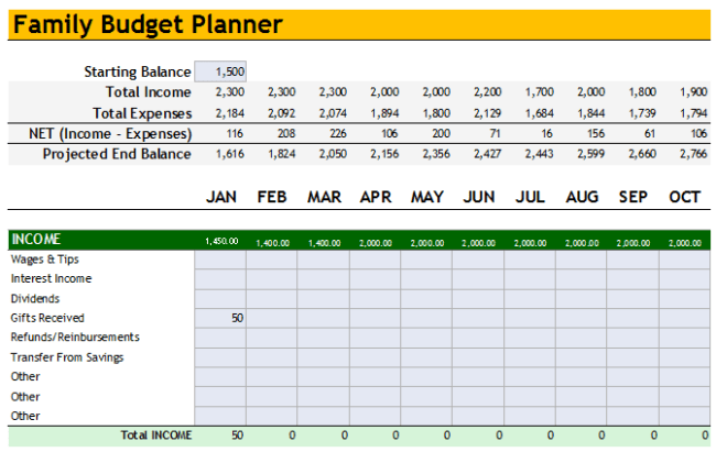 Budget Analysis Template 10 Worksheets For Word Excel PDF Format