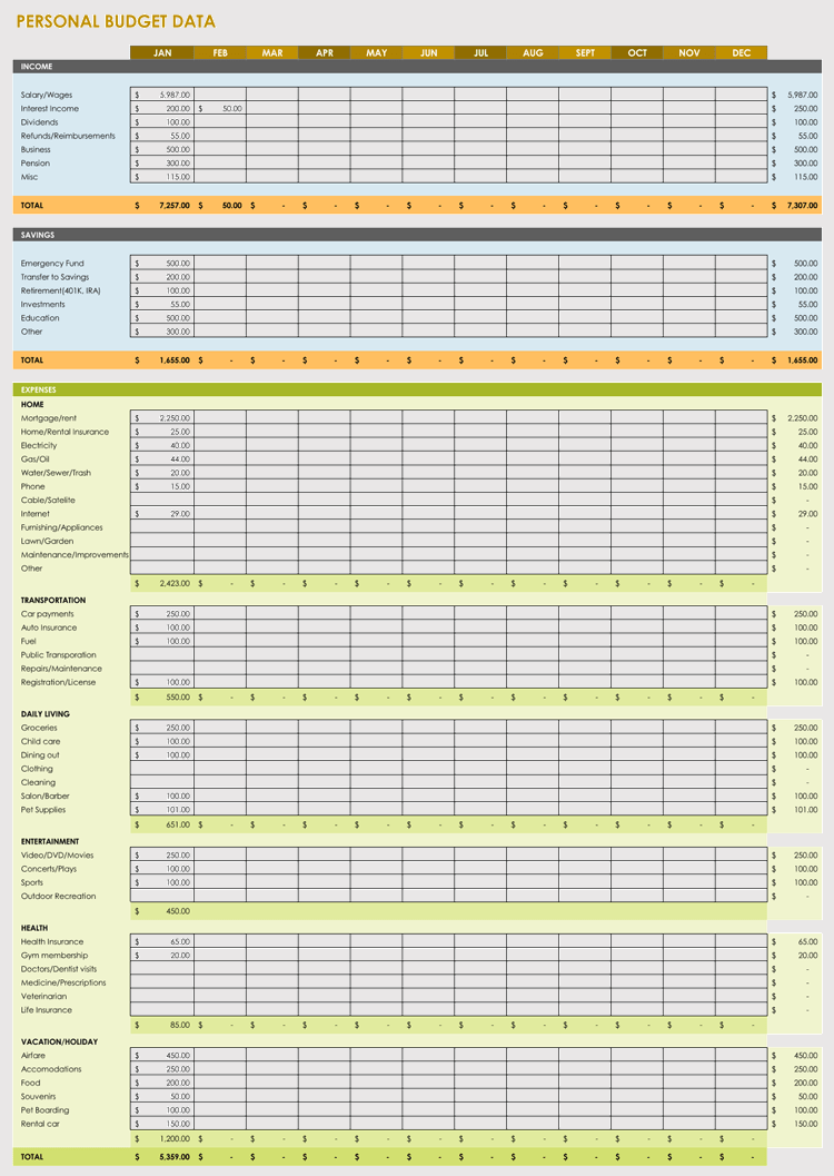personal expenses excel template