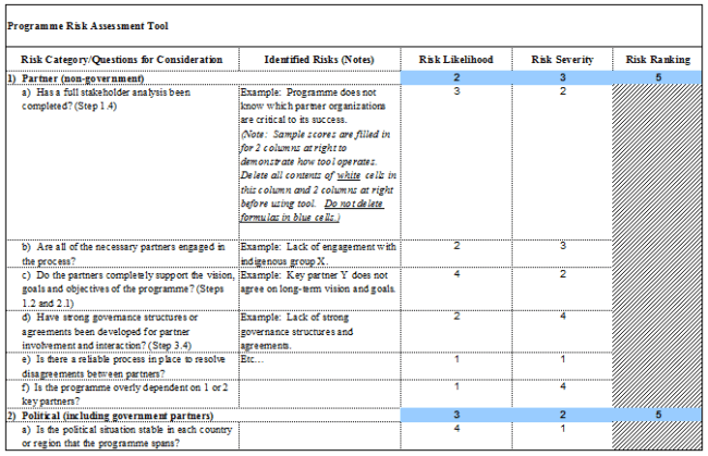Characteristics of a threat assessment templates. 11 Free Risk Analysis Templates Word Excel Pdf