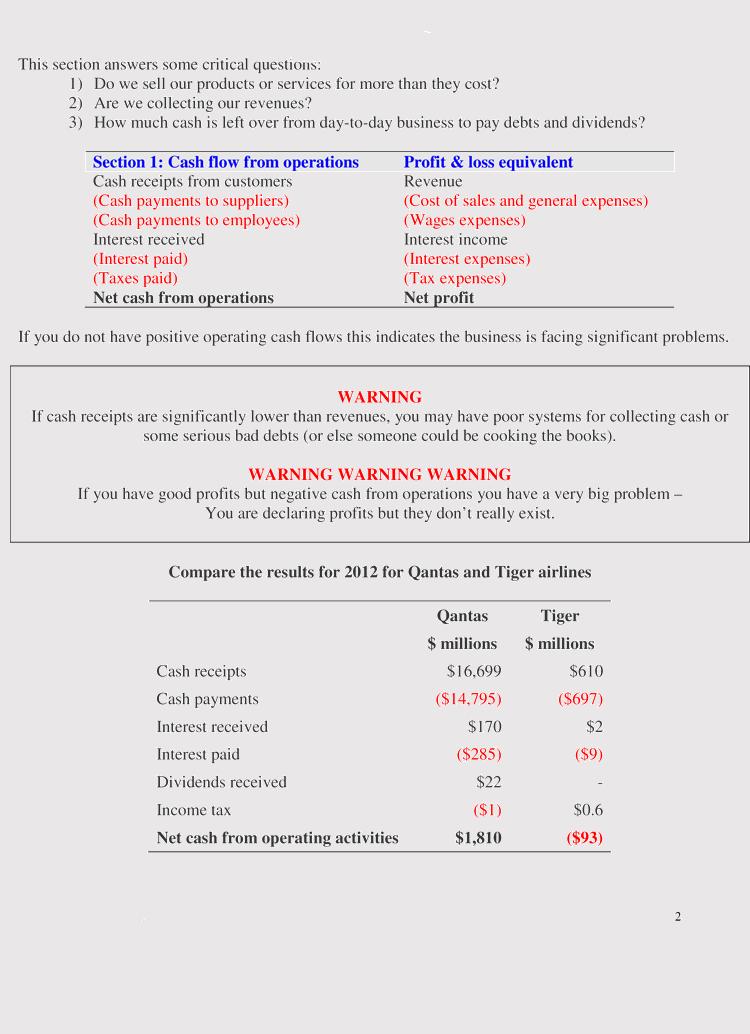 Sample Excel Templates: Cash Flow Statement Indirect Method Format In Excel
