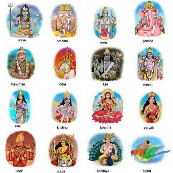 Hindu Gods 2