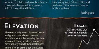 Lord Shiva Presence