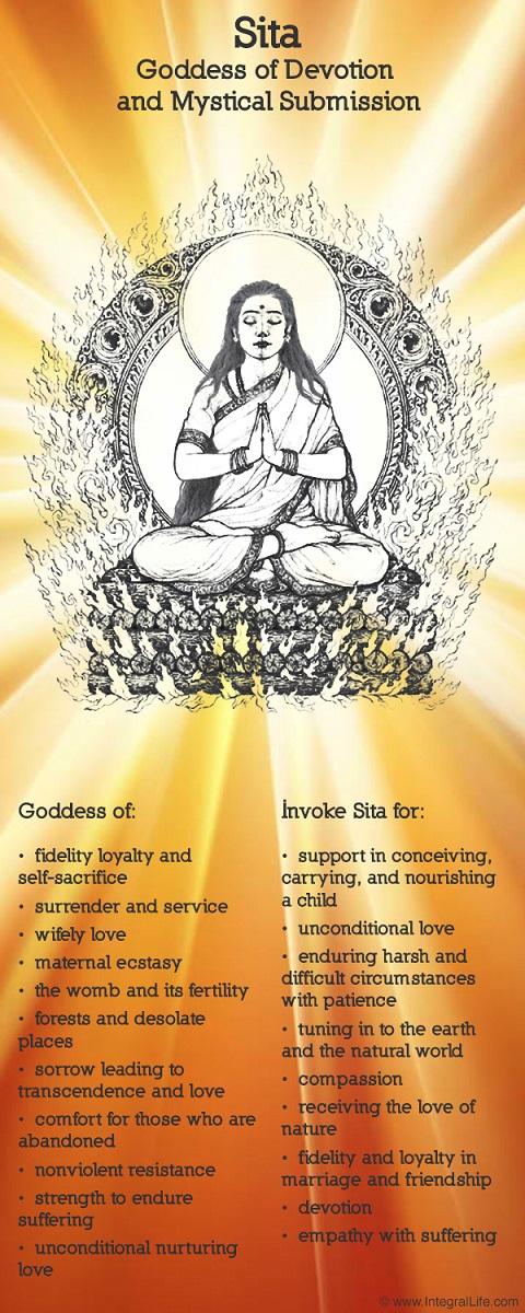 Sita-Representation