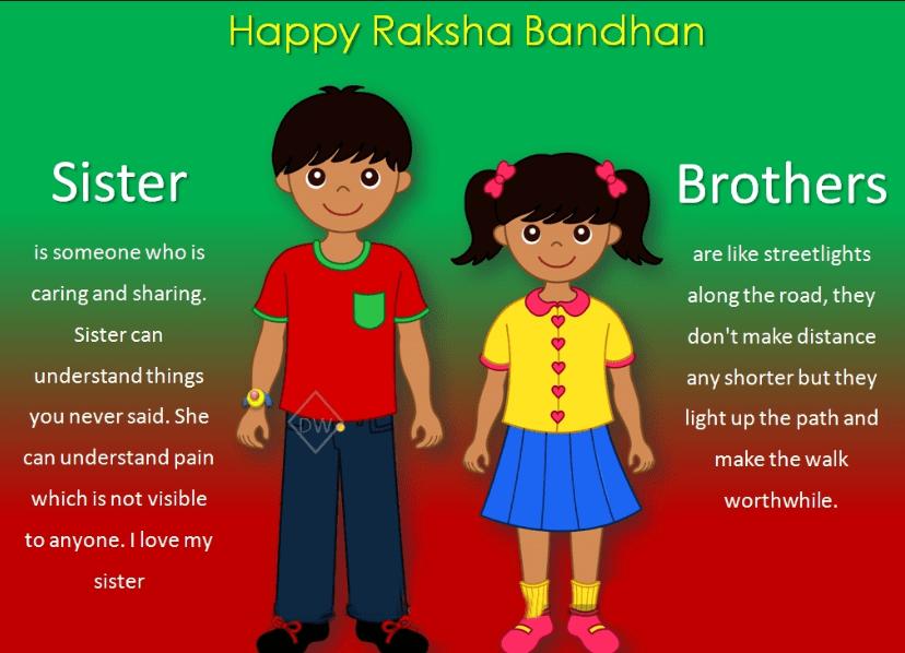 Rakhi Raksha Bandhan Images