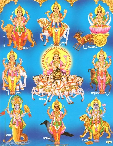 Budhwar Navagrahas Chalisa
