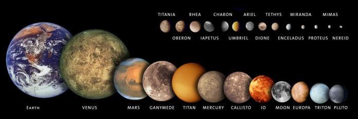 Shukravar Planet