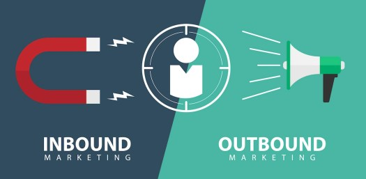 What is Inbound Marketing? - Glossary